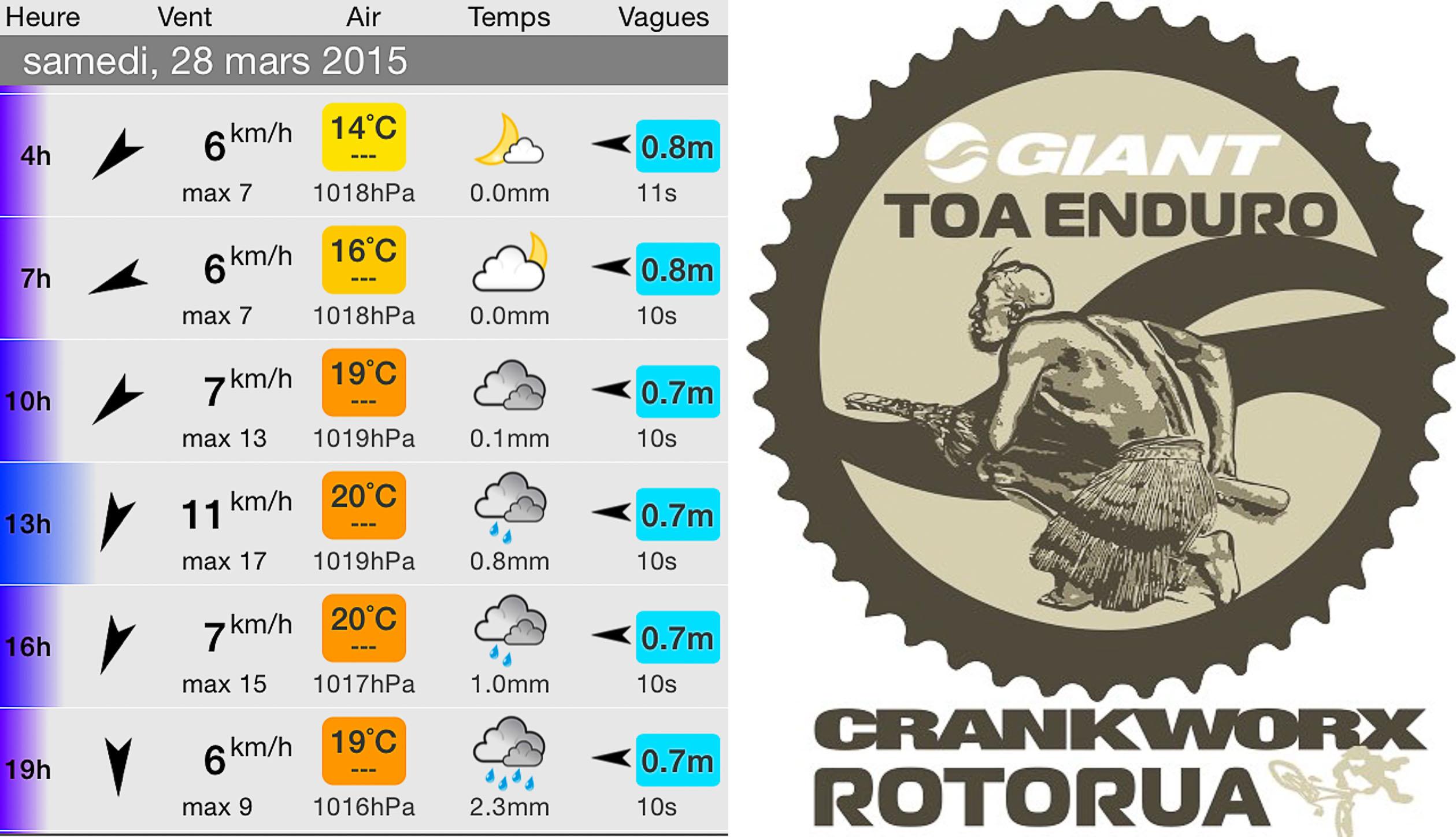 Compo4_EWS_Rotorua_Crankworx