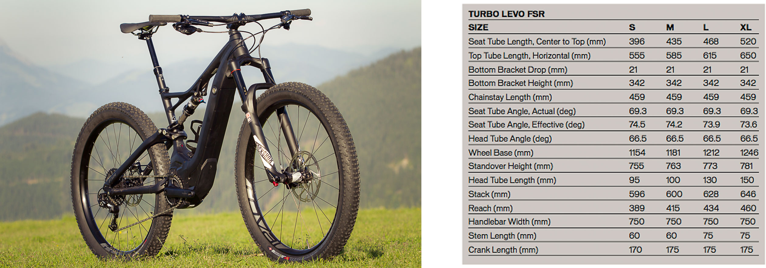 4-Specialized_Turbo_Levo_FSR