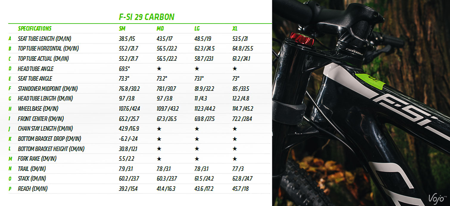 1-Cannondale_F-Si_Carbon_4_Test_Copyright_VojoMagb