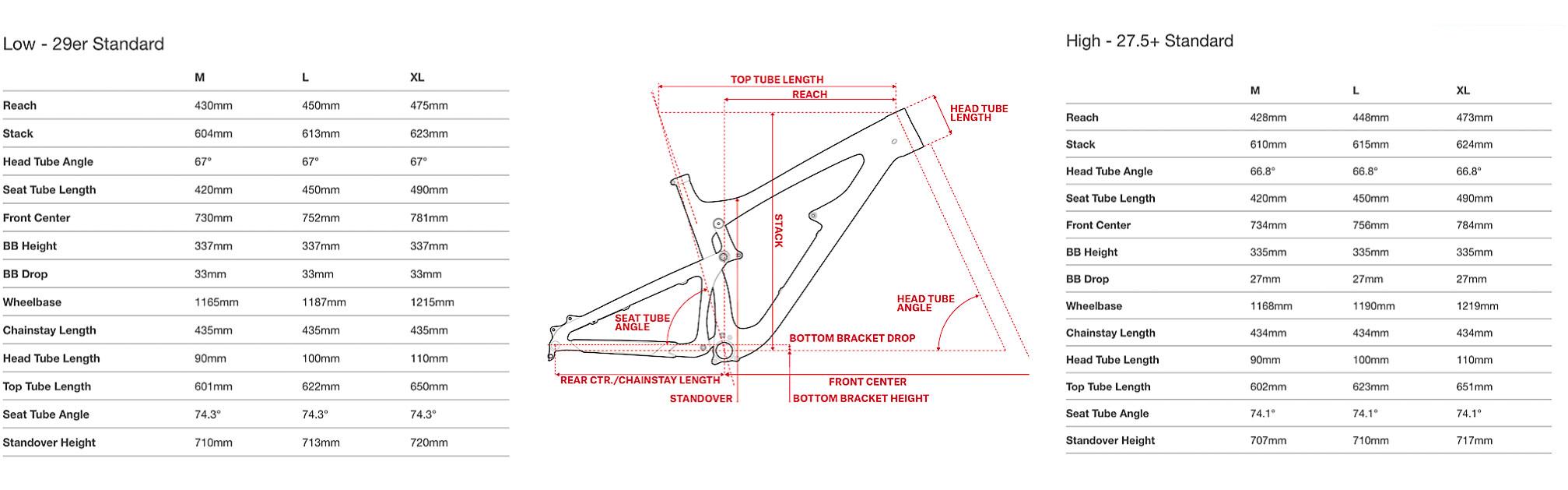 Santa_Cruz_Hightower_Geometry