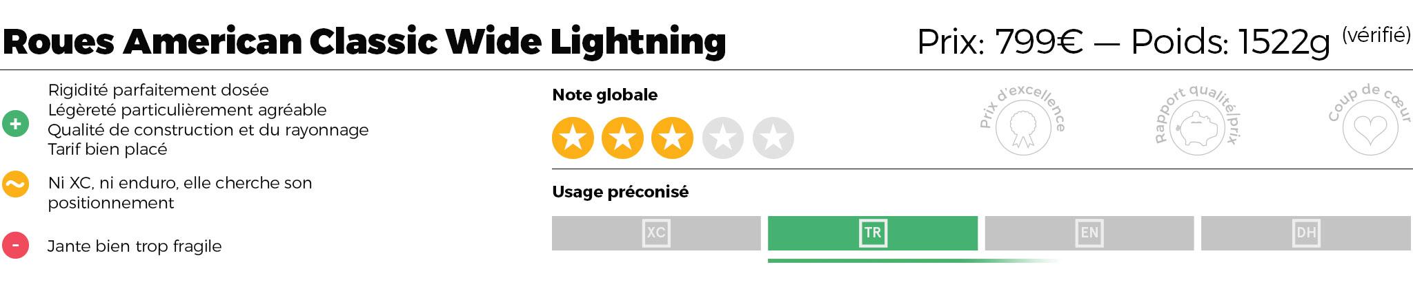 bloc-test_roues_amc_wide_lightning
