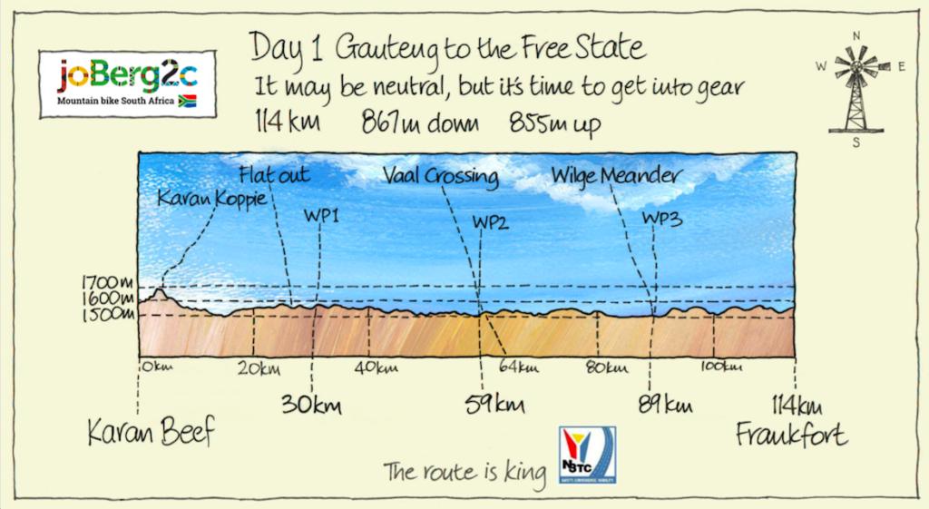 Site de rencontres en ligne gratuit Gauteng
